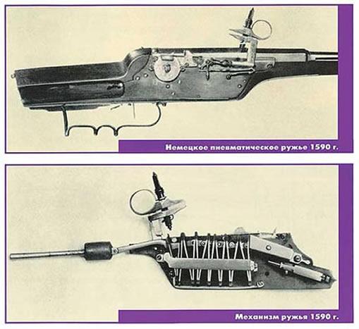 Пневматическое оружие-популярность без промаха